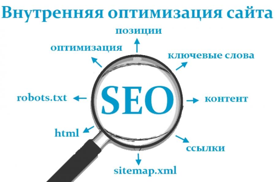 Оптимизация сайта поисковое продвижение сайта компания грако м официальный сайт